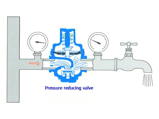 Pressure reducing valves installation