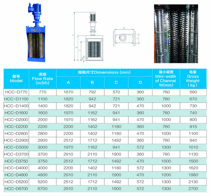 Double drum channel sewage grinder overall dimensions, specification, flow rate
