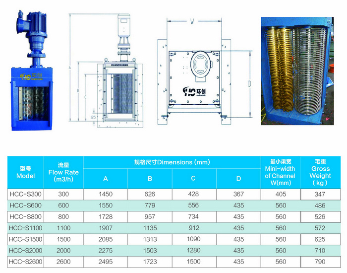 Single screen drum channel wastewater grinder dimensions, flow rate
