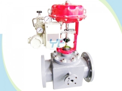 Fluorine lined control valves